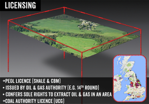 FrackingTimeline-1-Licensing-Small