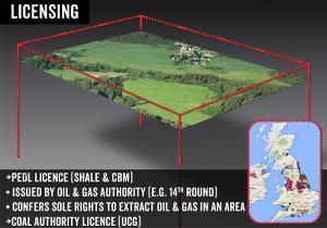 FrackingTimeline-1-Licensing-Small