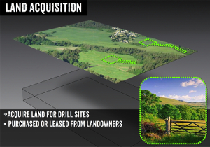 FrackingTimeline-3-Land-Acquisition-Small