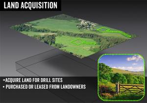 FrackingTimeline-3-Land-Acquisition-Small