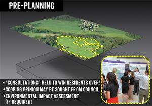 FrackingTimeline-4-Pre-Planning-Small