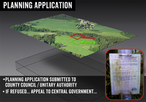 FrackingTimeline-5-Planning-Application-Small