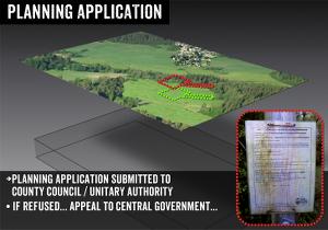 FrackingTimeline-5-Planning-Application-Small