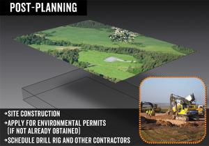 FrackingTimeline-6-Post-Planning-Small