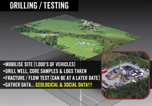 FrackingTimeline-7-Drilling-Testing-Small