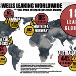 gas leaks worldwide