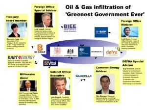 Gas Mafia infiltrates 'Greenest Government Ever`