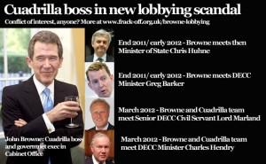 Cuadrilla boss in new lobbying scandal
