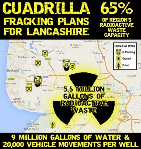 New Lancashire Threat: Cuadrilla`s Fracking Plans