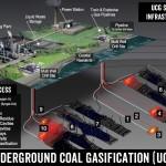 20 Impacts of Underground Coal Gasification (UCG)
